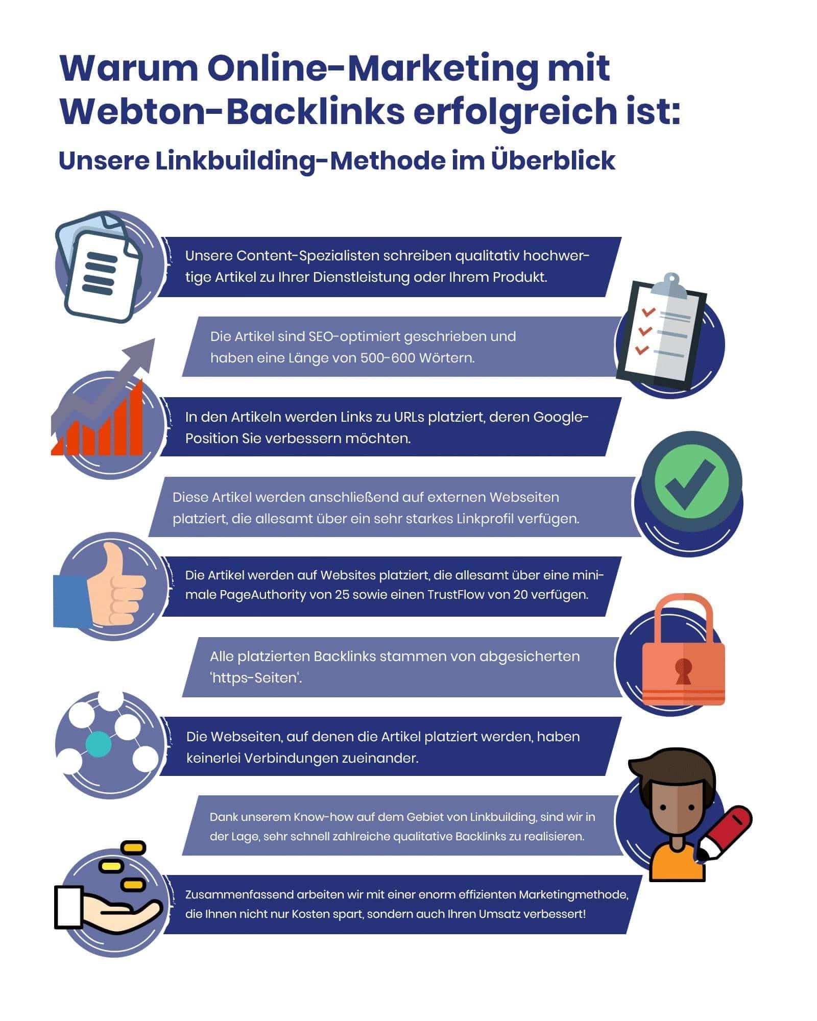 Backlinks generieren mit Webton